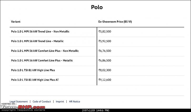 The 2019 VW Polo and Vento facelifts, now launched-screenshot-20200422-3.21.17-pm.png