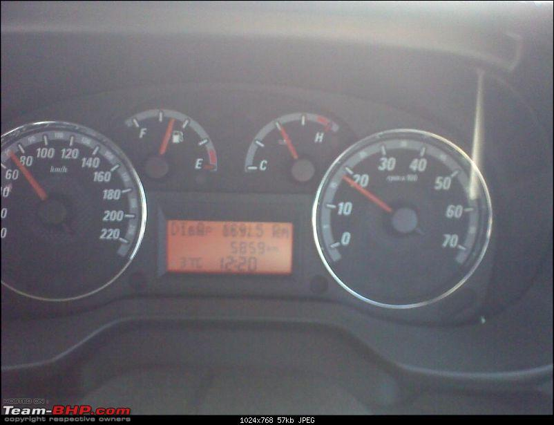 What is your Actual Fuel Efficiency?-26092009433-large.jpg