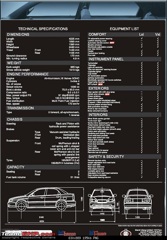 The Brochure Corner! Attach discontinued car brochures here-7.png