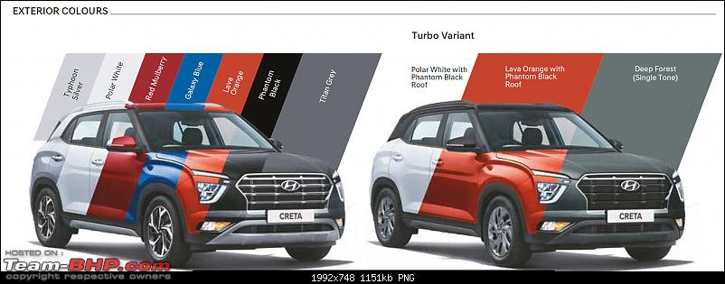 2nd-Gen Hyundai Creta @ Auto Expo 2020. Edit: Launched at 9.99 lakhs-capture.png