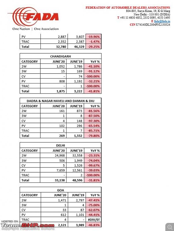 June 2020 : Indian Car Sales Figures & Analysis-fada4.jpg