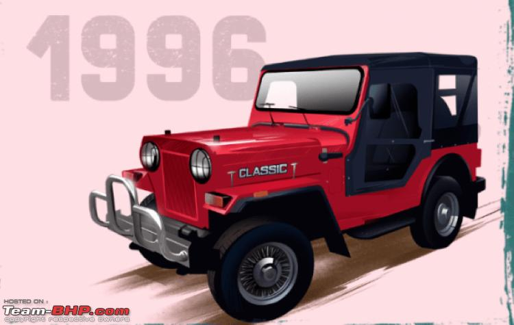 Name:  9 Mahindra Classic.png