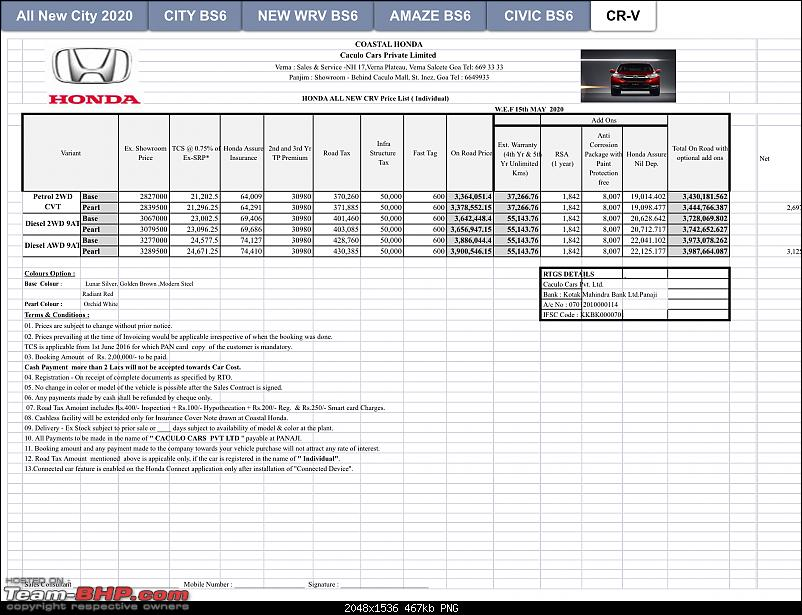 Honda India : The Way Forward-882b5ff59fe5460fbd93be7c2f25cd8c.png