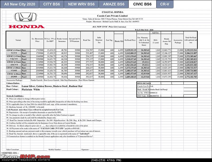 Honda India : The Way Forward-e757e1204b6b445da1a941fcb00de5a2.png