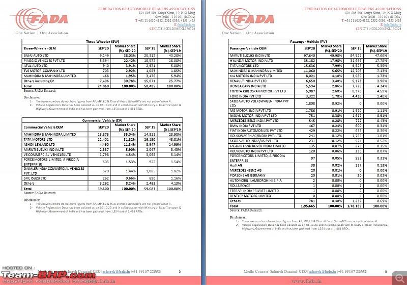 September 2020 : Indian Car Sales Figures & Analysis-4.jpg