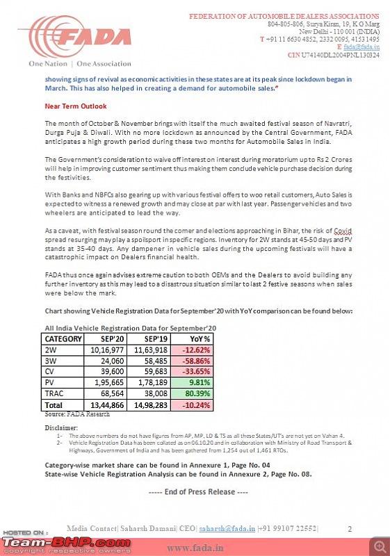 September 2020 : Indian Car Sales Figures & Analysis-2.jpg