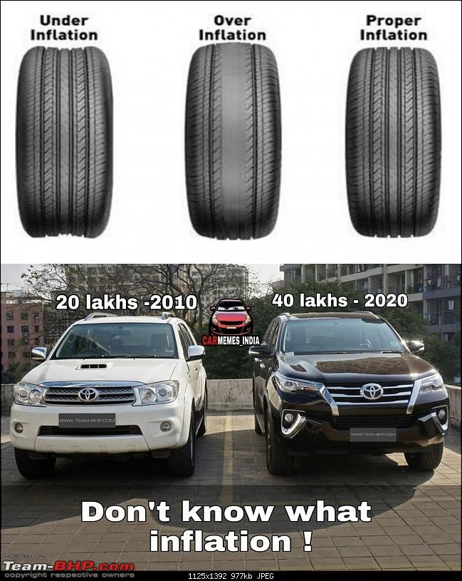 Toyota Fortuner BS6 prices hiked by Rs 48,000-e5f781ad02624129bb0291fd8b93cdcf.jpeg