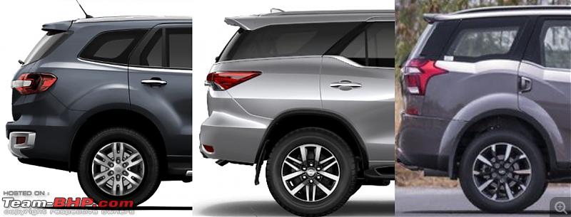 The Tata Gravitas (H7X) SUV. EDIT: Branded as the Safari!-suvs-rump.png