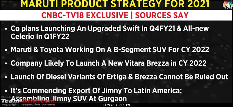 Maruti-Suzuki in onslaught mode - Plans a FOURTH plant in India-1.png