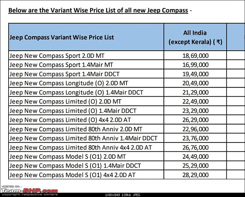 Jeep Compass Facelift unveiled-whatsapp-image-20210127-11.41.47-am.jpeg