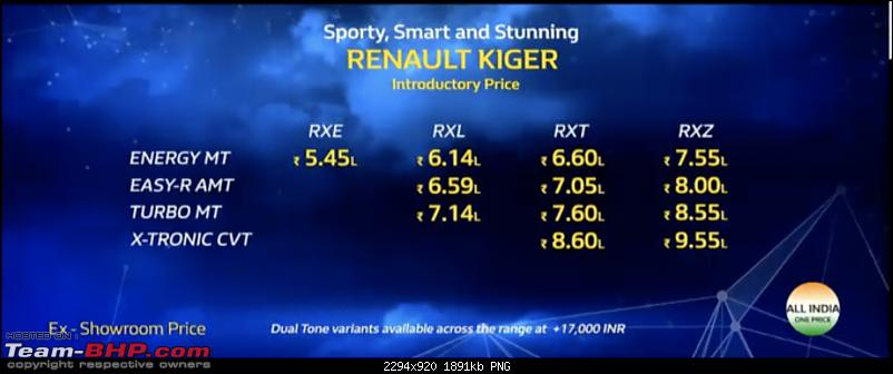 Renault Kiger Crossover launched at Rs. 5.45 lakh. EDIT: Driving report on page 19-screen-shot-20210215-3.21.01-pm.png