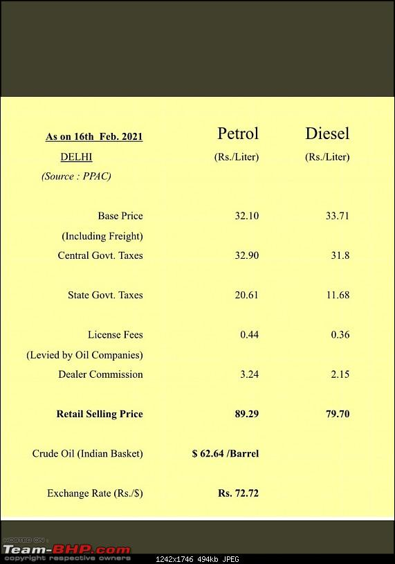 Regular petrol hits a century for the first-ever time in India-eaee125661f041e89460ace0fdeb2179.jpeg