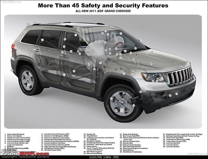 Jeep Cherokee to breakover into India soon !-jeepgrand_cherokee_2011_1024x768_wallpaper_2a.jpg