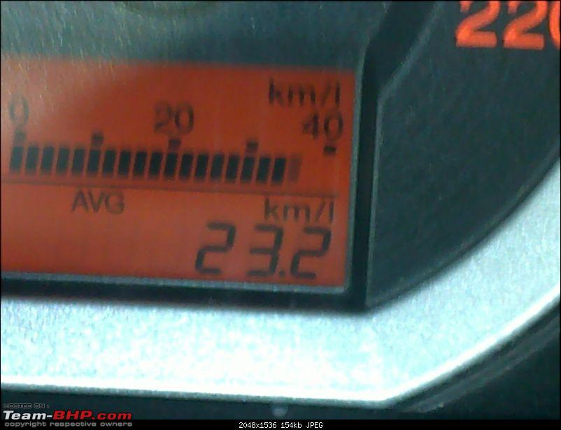 What is your Actual Fuel Efficiency?-21102009203.jpg