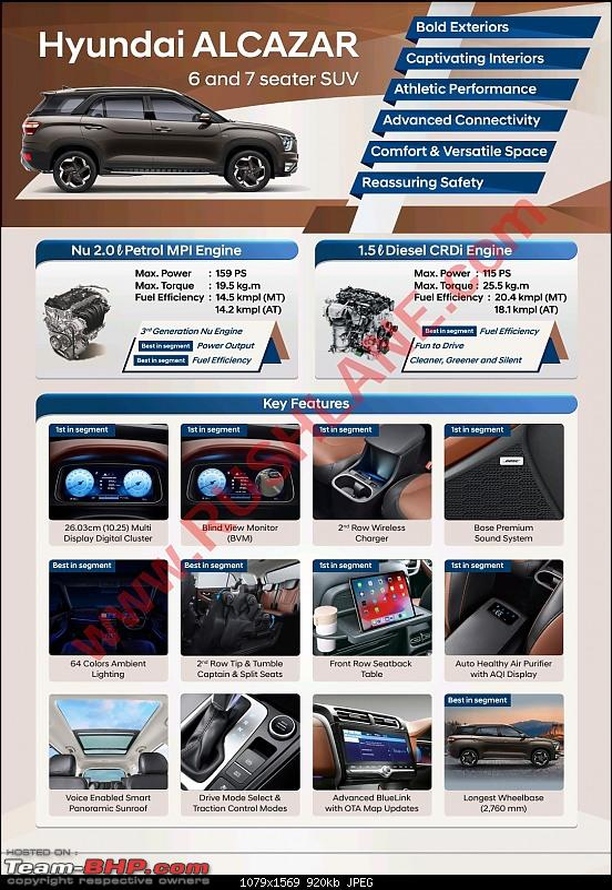 7-seater Hyundai Alcazar launching in June 2021. EDIT: Launched at Rs. 16.30 lakhs-screenshot_20210609174253_adobe-acrobat.jpg