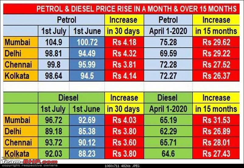 The Official Fuel Prices Thread-smartselect_20210701173139_chrome.jpg