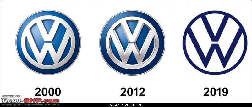 VW launches new brand design & logo across India-vw-logo.png