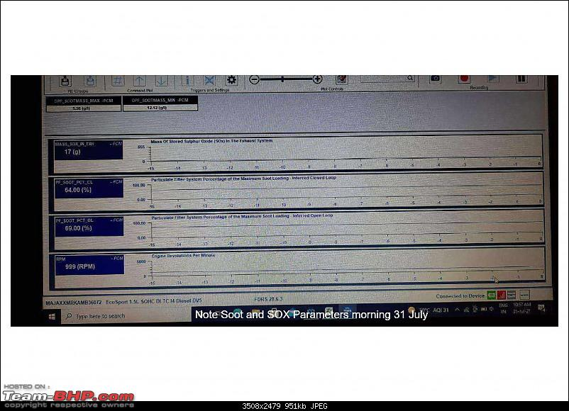 Ford India struggles with DPF problems in 1.5L TDCI   Poorly handled & utter lack of transparency-ford-dpf-issue-1st-aug-2021-finalpage012.jpg