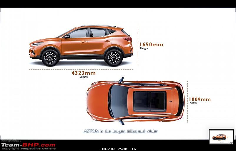 MG considering petrol ZS for India. Edit: MG Astor unveiled-20210915_114924.jpg