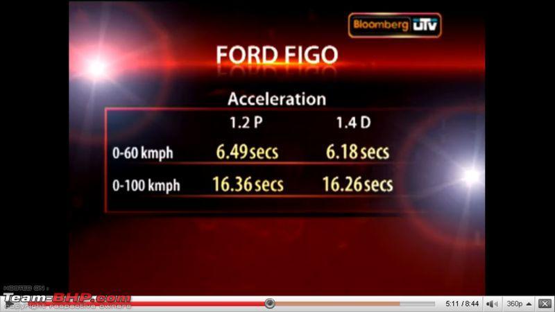 Name:  Acceleration Fig 0100.jpg Views: 1744 Size:  37.2 KB