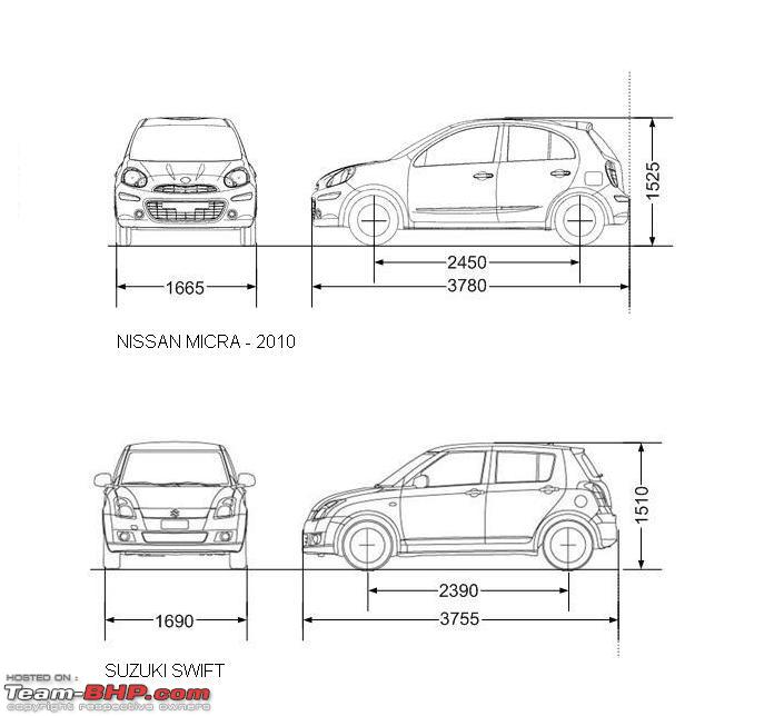 Unveiled Nissan Micra The Brand S Small Car For India Page 15 Team Bhp