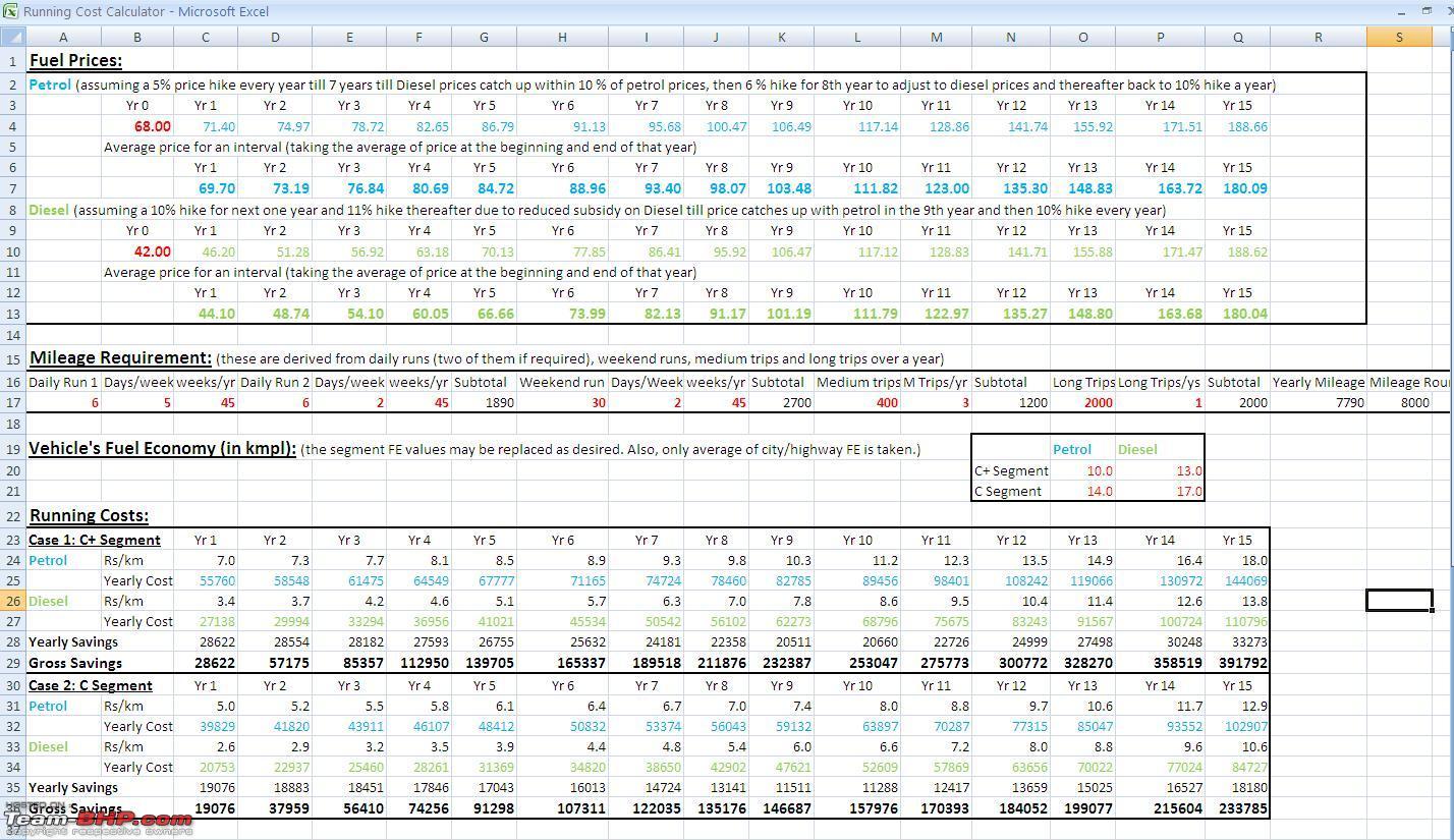 Calculate burden rates | eturboquote.