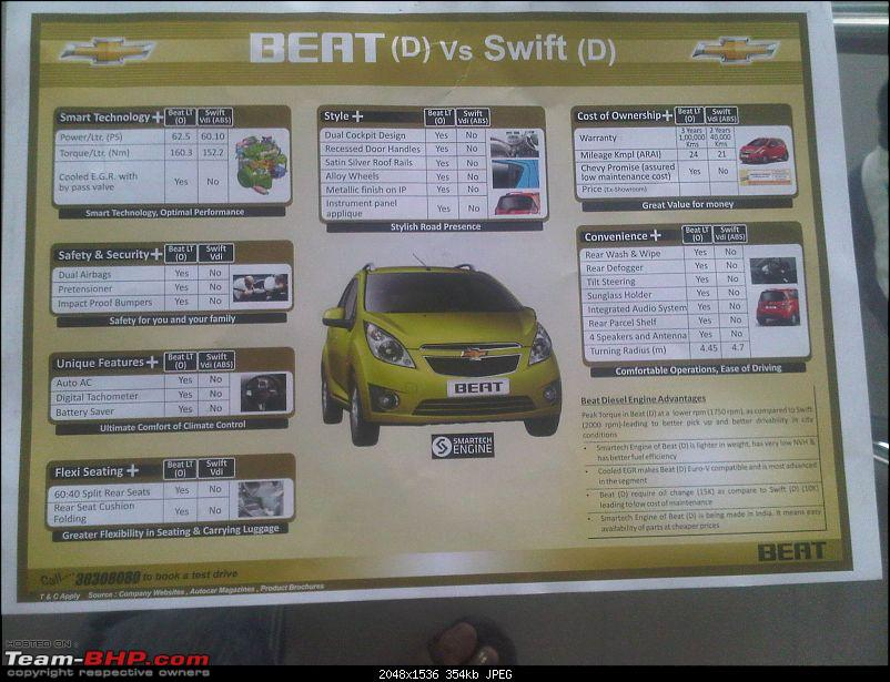 Scoop: Chevrolet Beat DIESEL pictures and details. Update: Brochure on pg 22-img00592201107111740.jpg