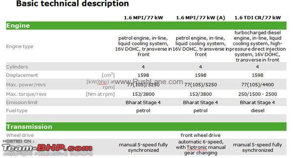 Name:  Skoda_Rapid_sedan12.jpg Views: 3937 Size:  51.7 KB