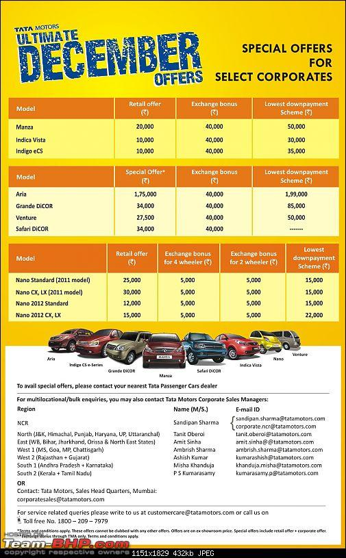 "The ""NEW"" Car Price Check Thread - Track Price Changes, Discounts, Offers & Deals-tat-cars-emailer.jpg"