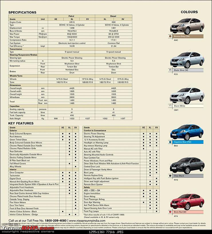 Click image for larger version  Name:	NissanSunnyDiesel_TECHSPECS.jpg Views:	N/A Size:	770.7 KB ID:	855068