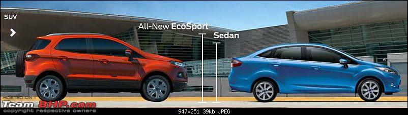 Ford EcoSport Preview @ Auto Expo 2012. EDIT : Indian Spy Pics on Pg. 33-ecosport-length.jpg