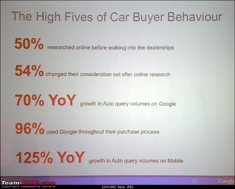 Google's Report on the Auto Industry : Search Trends & Buyer Behaviour (2012)-5high-img_1805.jpg