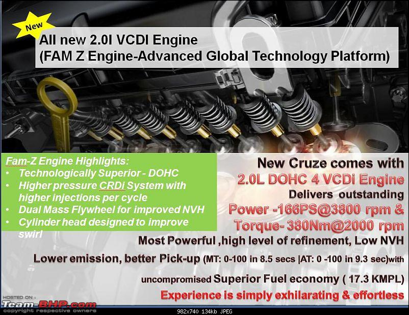 Cruze Updates in pipeline: EDIT: Launched with new engine-new-cruze.jpg