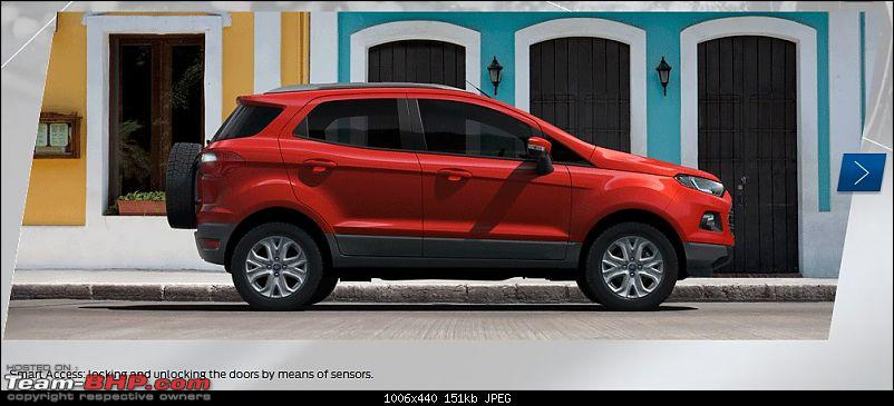 Ford EcoSport Preview @ Auto Expo 2012. EDIT : Indian Spy Pics on Pg. 33-ecosport01.jpg