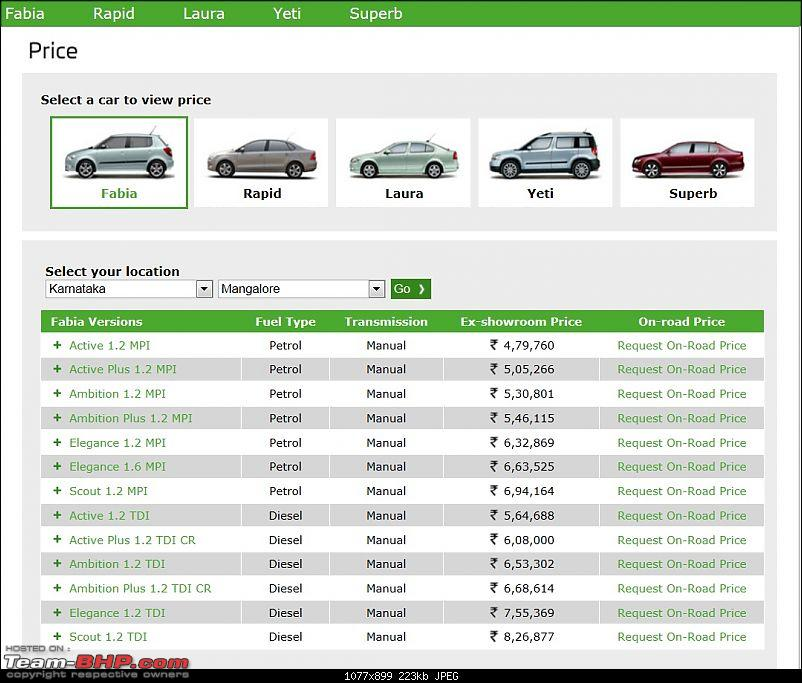 "The ""NEW"" Car Price Check Thread - Track Price Changes, Discounts, Offers & Deals-fabia.jpg"
