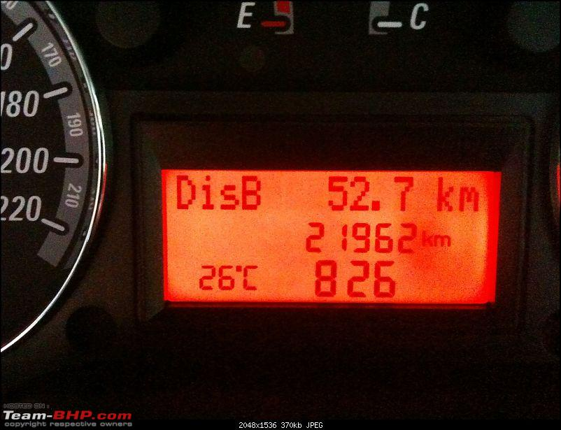 What is your Actual Fuel Efficiency?-image001.jpg