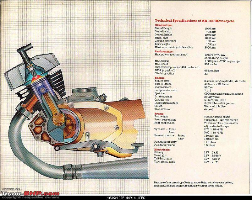 Ads from the '90s - The decade that changed the Indian automotive industry-picture-332.jpg