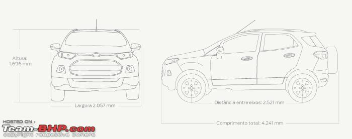 Name:  Ecosport  Dimensions.jpg