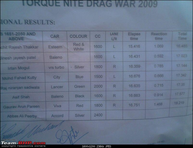 Torque Nite Thread - whos participating and pics and reports.-image_046.jpg