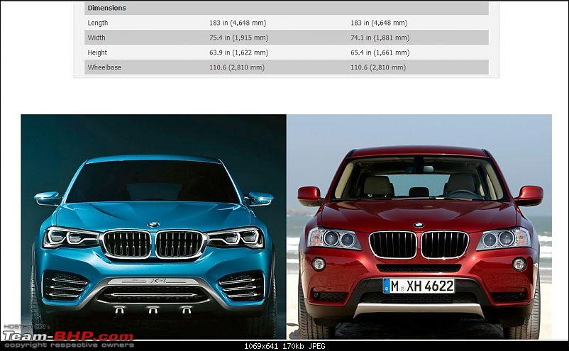BMW X4 production confirmed!-1.jpg