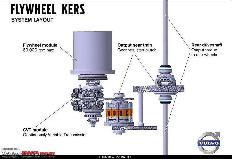 Volvo's Flywheel KERS, claims 20% fuel consumption drop-volvoflywheelkers36.jpg