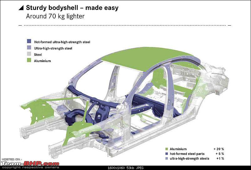 2014 Mercedes C-Class: Now officially unveiled (page 5)-bodymaterials.jpg