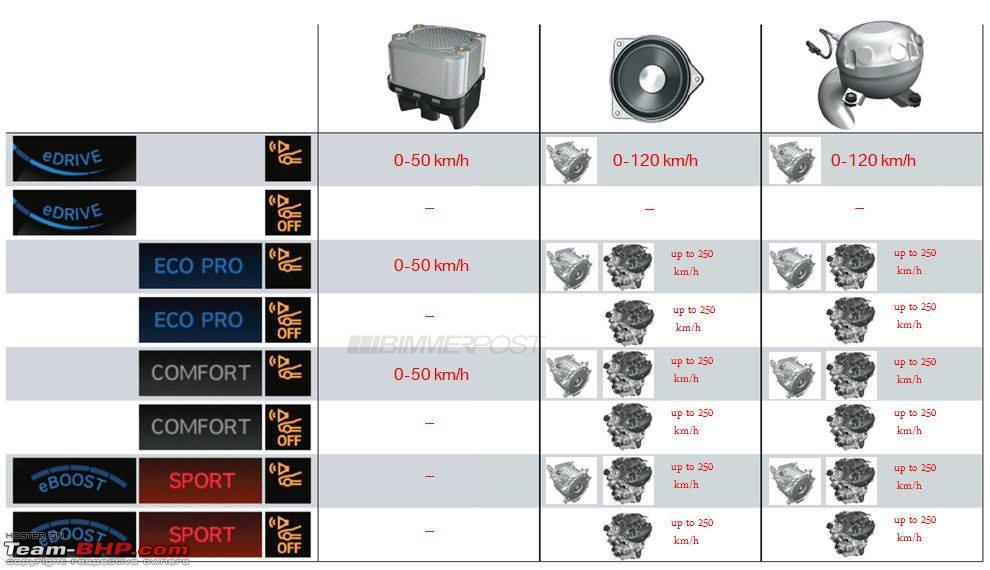 bmw confirms production of vision efficientdynamics i8 hybrid sports car page 2 team bhp