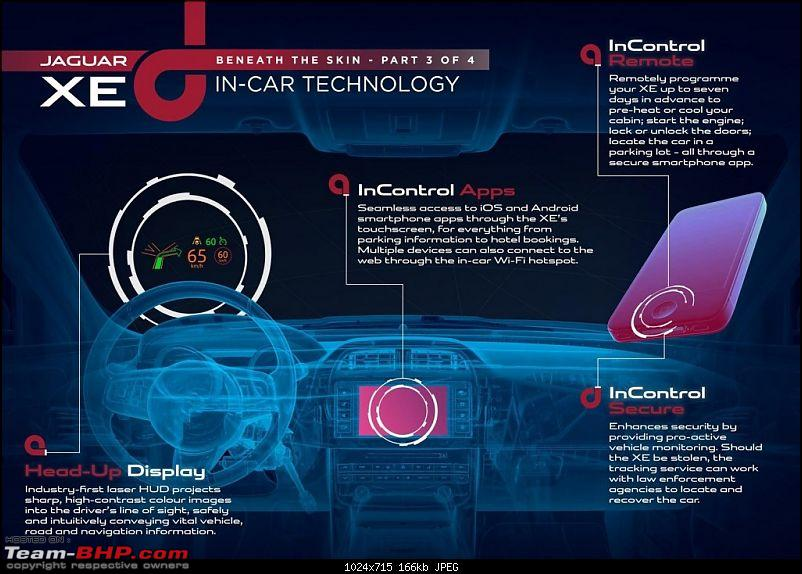 Jaguar's BMW 3-series Rival - Now revealed (Page 5)-jaguarxeinteriorteased1024x715.jpg