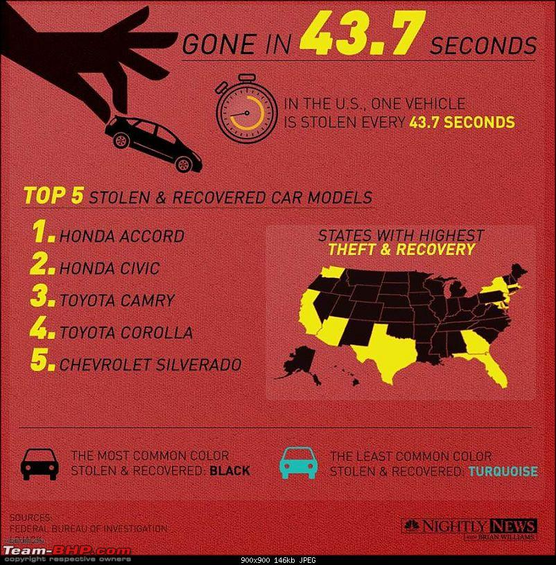 The Top 10 Stolen Cars in the USA-nbc-news-car-theft.jpg