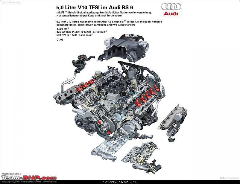 POLL: the best 500+ hp super sedan in the world-audi-rs6-engine-3.jpg