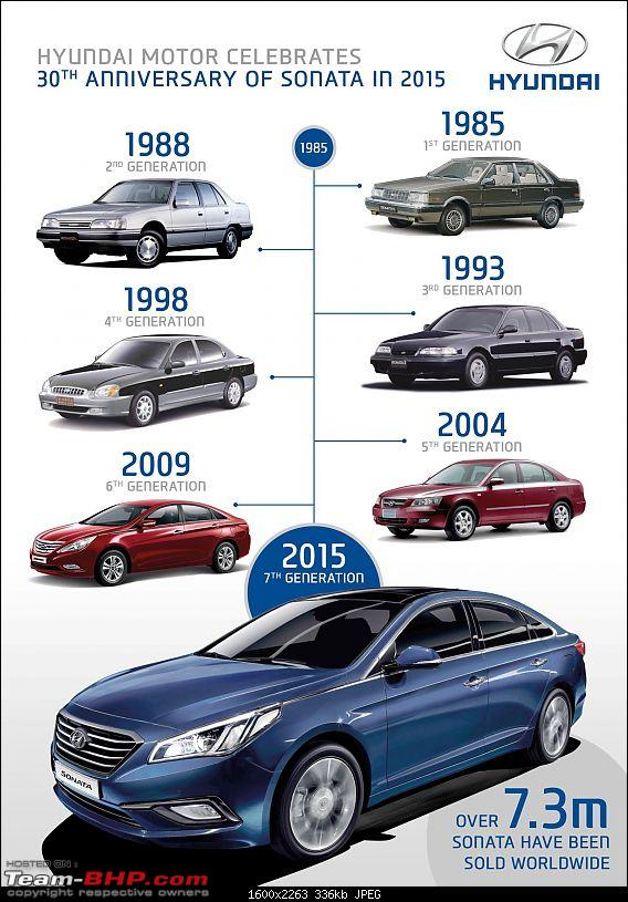 Hyundai celebrates the 30th Anniversary of the Sonata!-11483579331837994122.jpg
