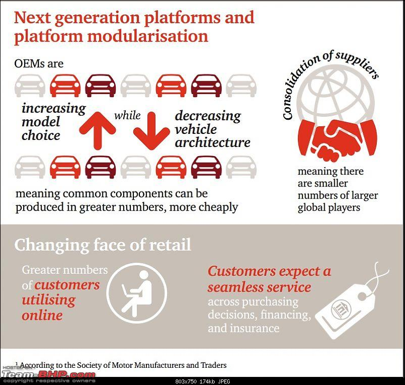 The Worldwide Automotive Industry: Sales, Trends, Top Sellers & Challenges-globalchallenge3.jpg