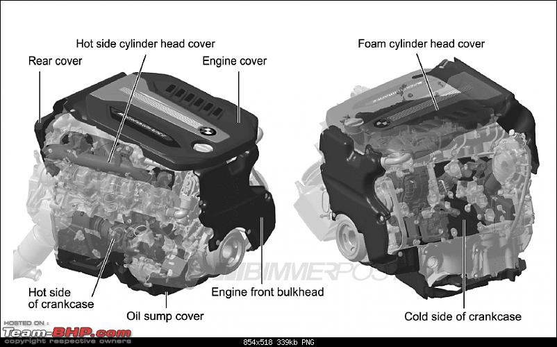 BMW confirms quad-turbo inline-6 diesel engine!-01.25.22.png