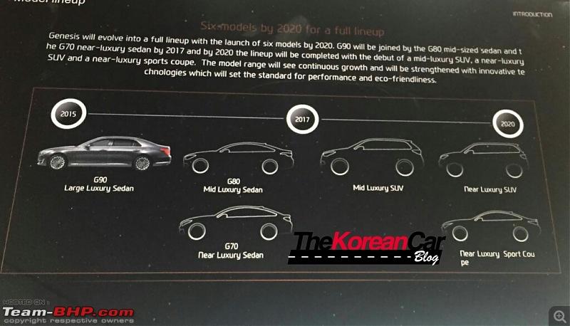 Hyundai teases Genesis G90 - S-Class rival-genesis-roadmap.jpg